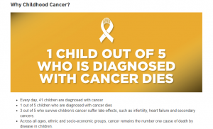 Childhood Cancer Awareness Facts